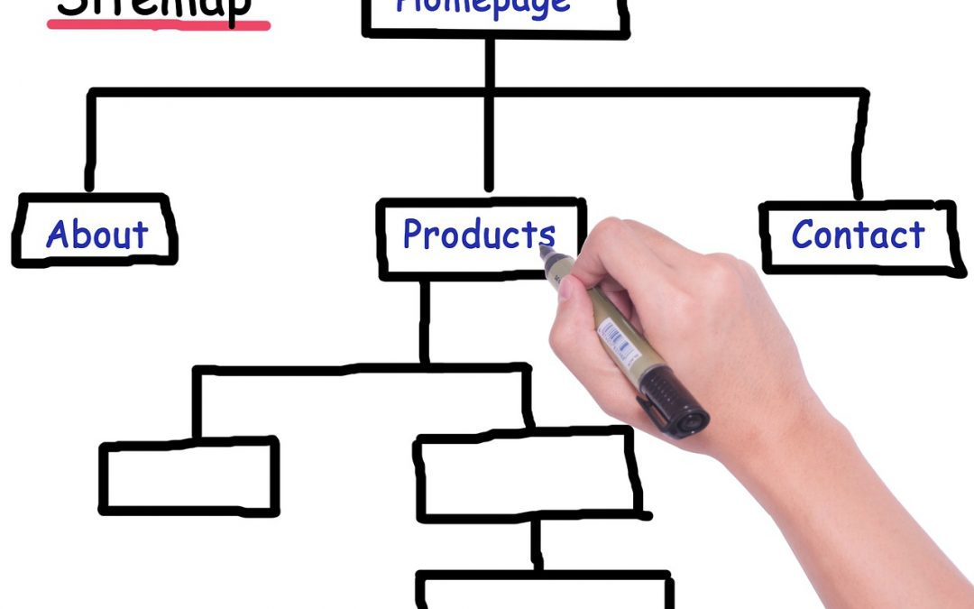 ¿Cómo configurar el archivo SITEMAP.XML?