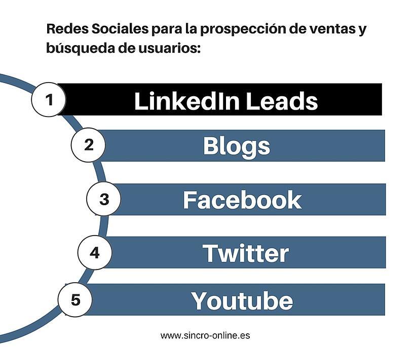 Prospeccion_social_1.jpg