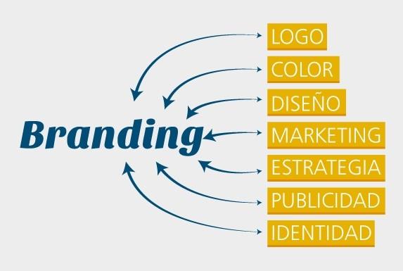 branding qué incluye 2-1.jpg