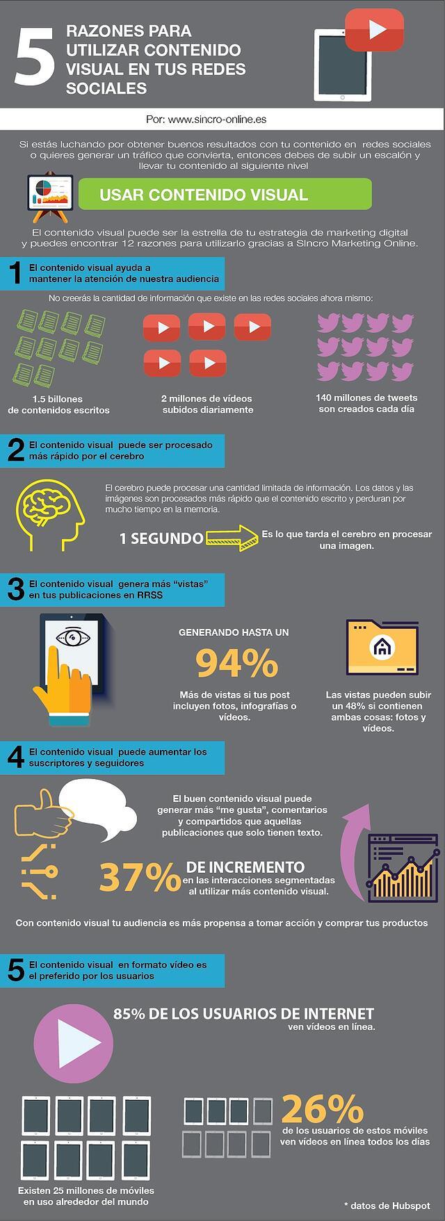 Infografia como usar facebook